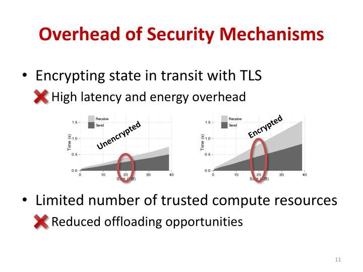 Overhead of Security Mechanisms
