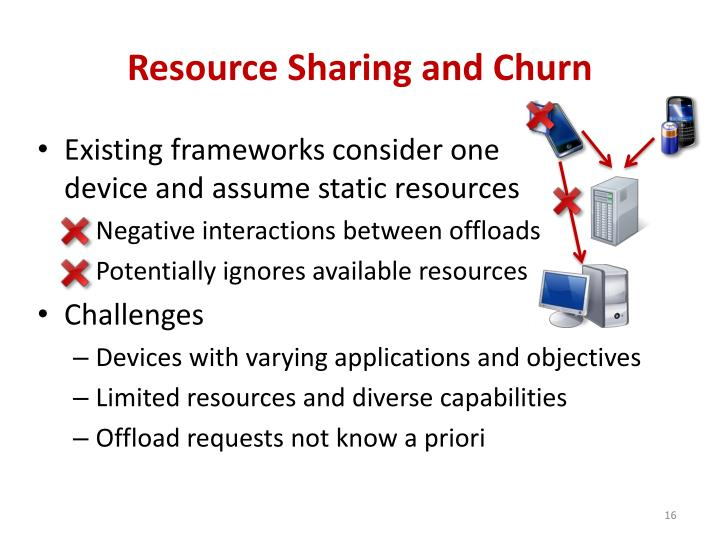 Resource Sharing and Churn