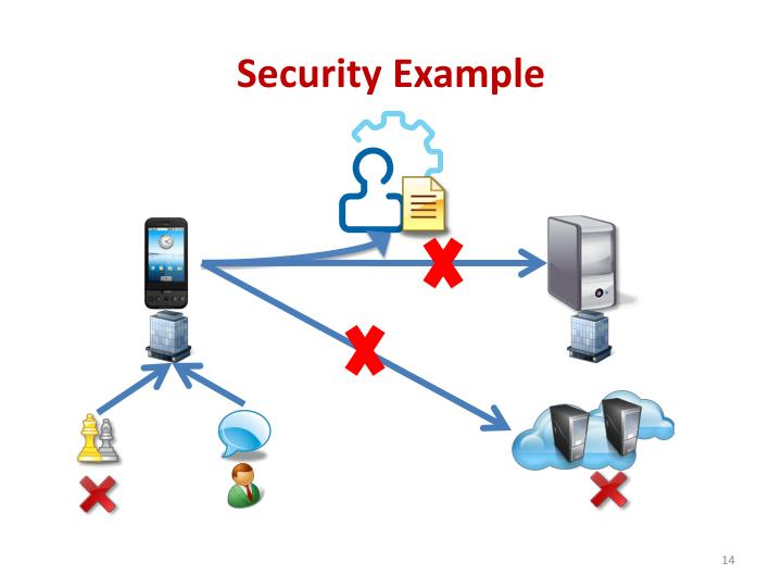 Security Example