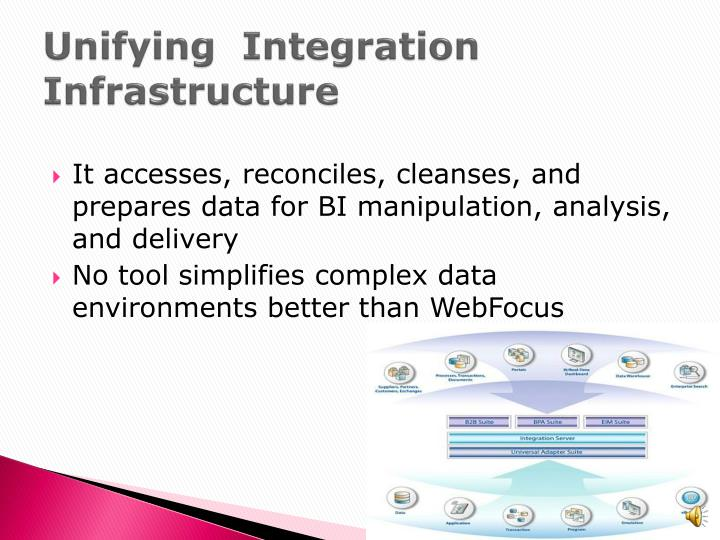 Unifying  Integration Infrastructure
