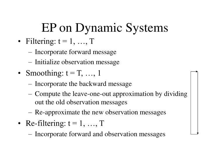 EP on Dynamic Systems