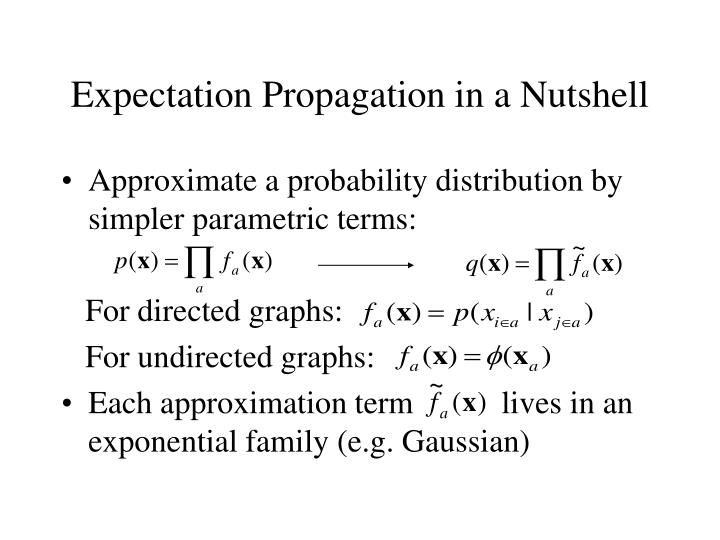 Expectation Propagation in a Nutshell