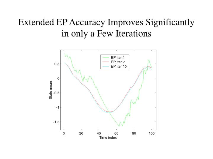Extended EP Accuracy Improves Significantly in only a Few Iterations