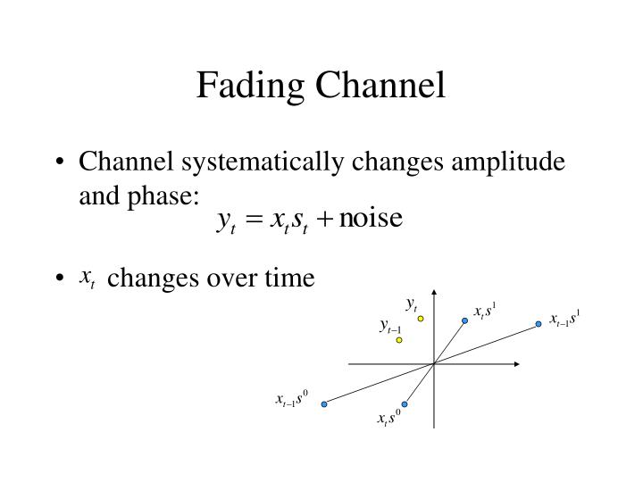 Fading Channel