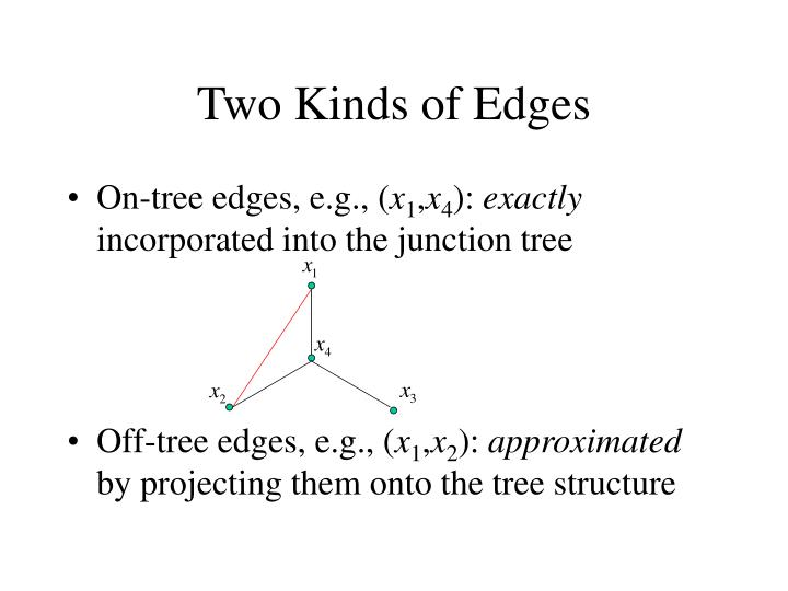 Two Kinds of Edges
