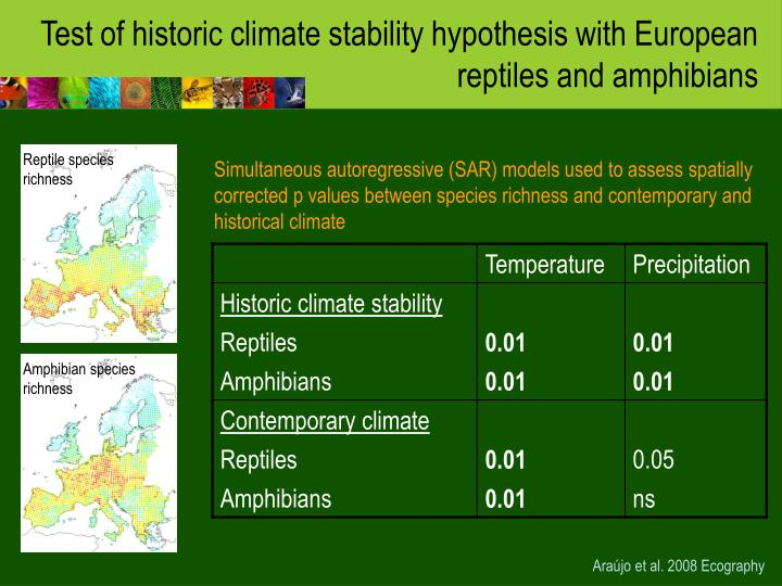 Test of historic climate stability hypothesis with European reptiles and amphibians