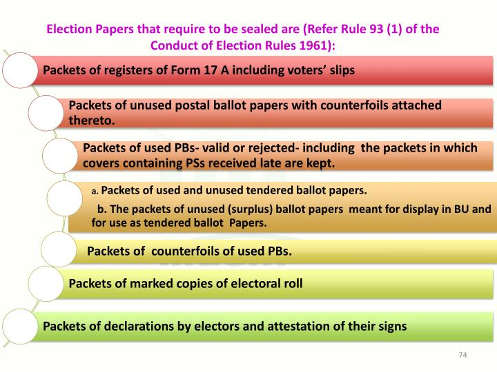 Election Papers that require to be sealed are (Refer Rule 93 (1) of the Conduct of Election Rules 1961):