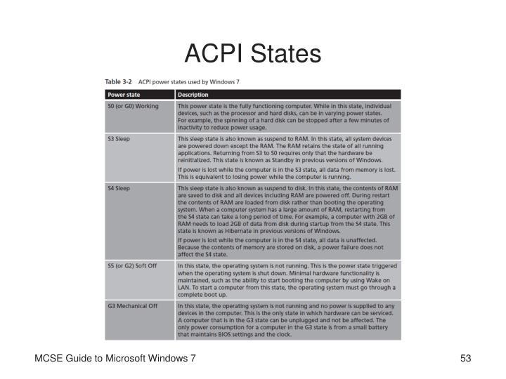 ACPI States