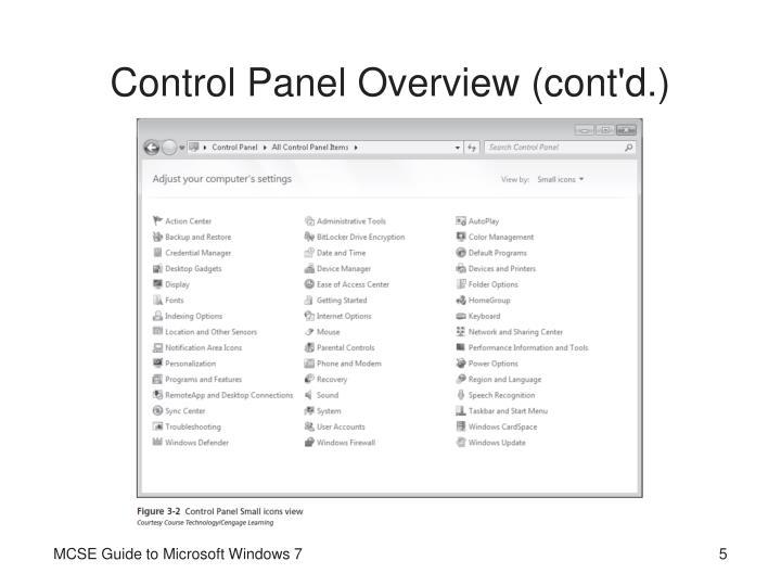 Control Panel Overview (cont'd.)