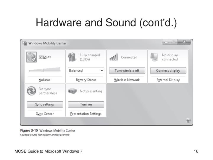 Hardware and Sound (cont'd.)