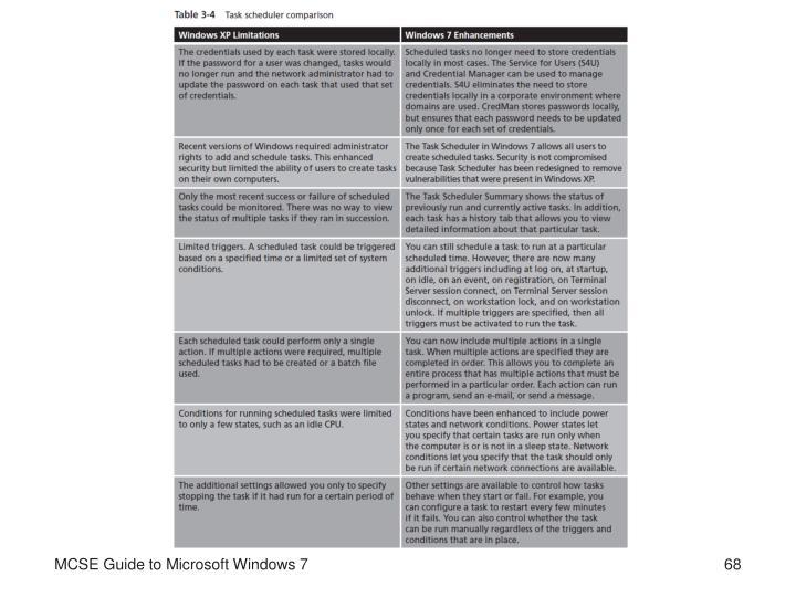 MCSE Guide to Microsoft Windows 7
