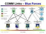 comm links blue forces
