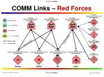 comm links red forces