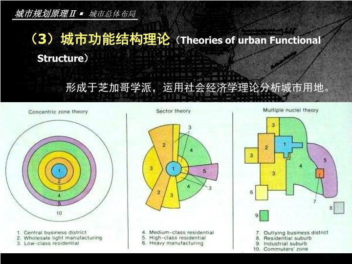 (3)城市功能结构理论