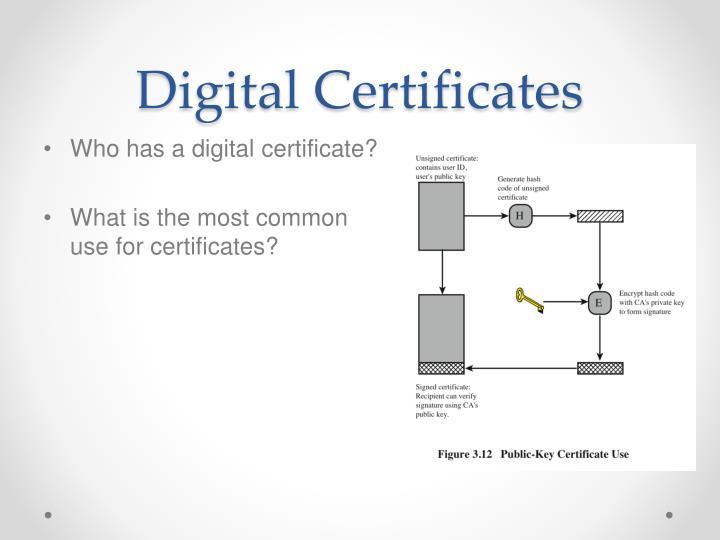 Ppt Digital Signatures Powerpoint Presentation Id6226159
