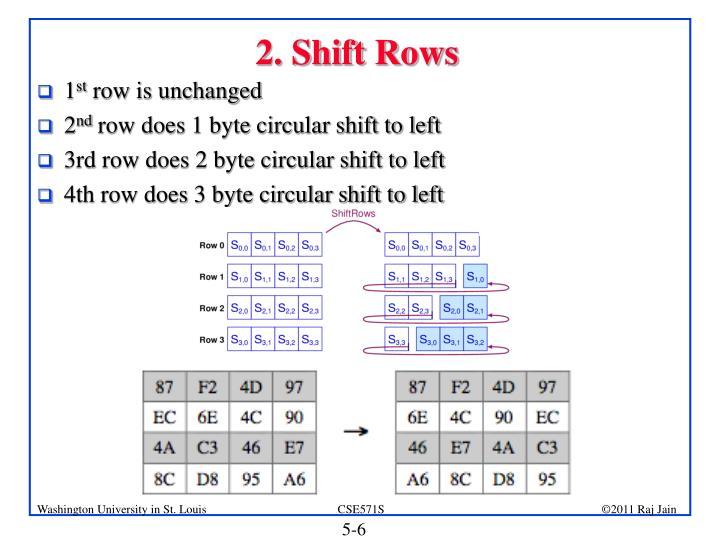 Aes 256 Bit Key Example