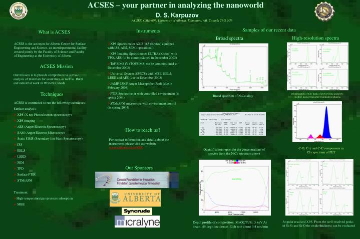acses your partner in analyzing the nanoworld n.