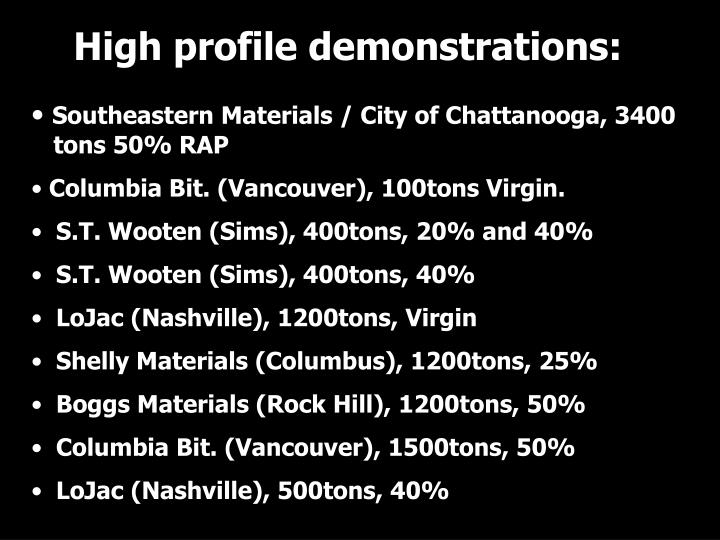 High profile demonstrations: