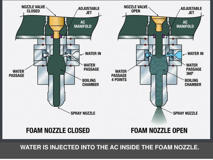 WATER IS INJECTED INTO THE AC INSIDE THE FOAM NOZZLE.
