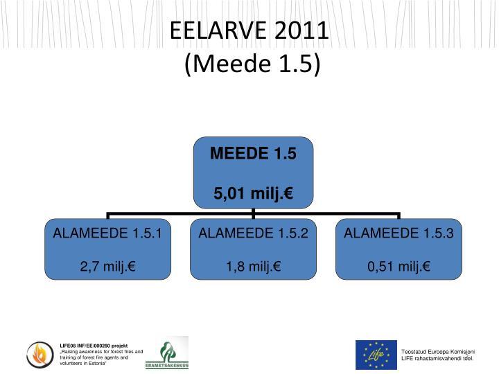 Eelarve 2011 meede 1 5