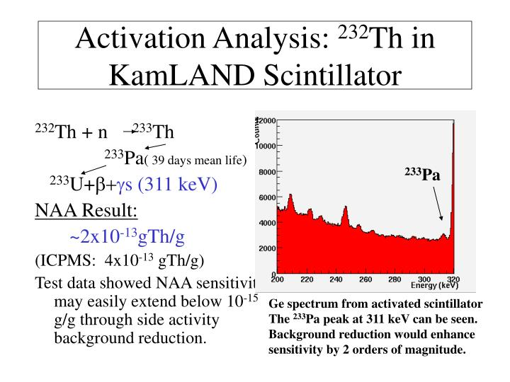 Activation Analysis: