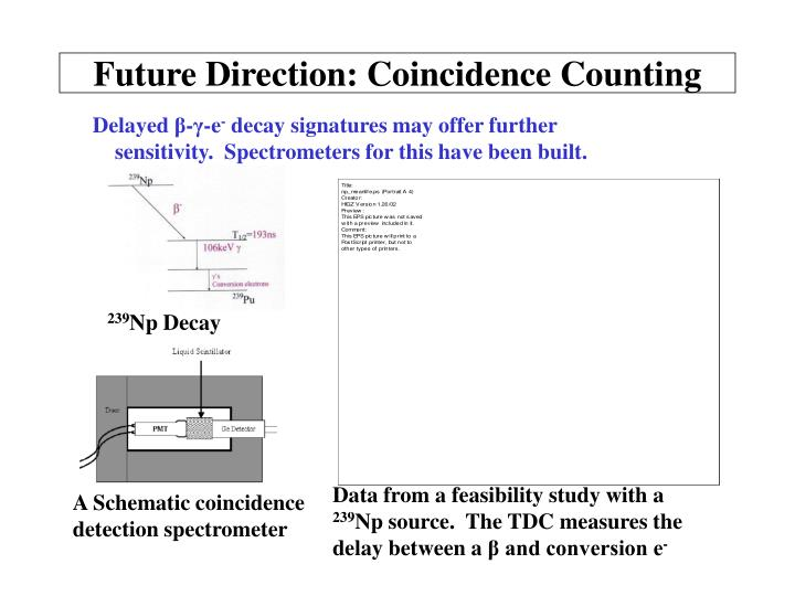 Future Direction: Coincidence Counting