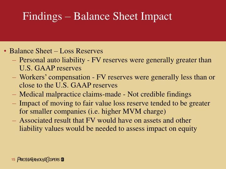 Findings – Balance Sheet Impact