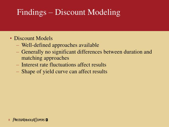 Findings – Discount Modeling