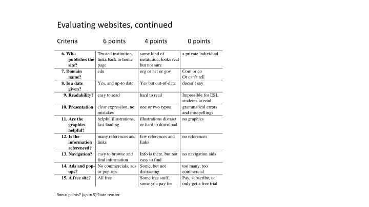 Evaluating websites, continued