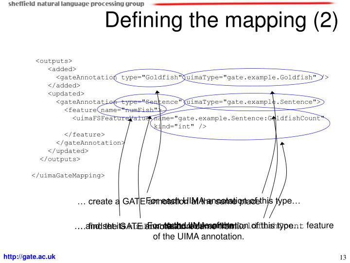 For each UIMA annotation of this type…