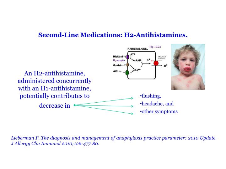 Second-Line Medications: H2-Antihistamines.