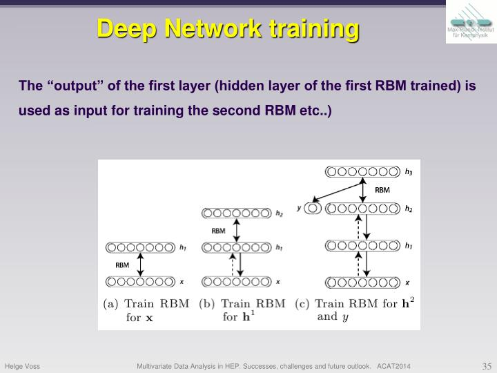 Deep Network training