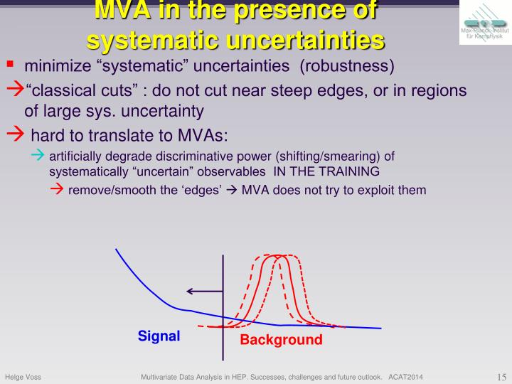 MVA in the presence of systematic uncertainties