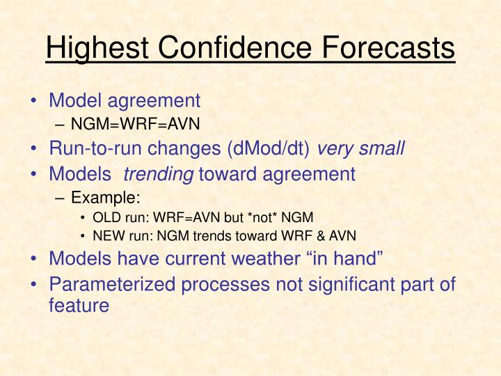 highest confidence forecasts n.