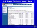 u s school enrollment subject table