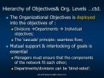 hierarchy of objectives org levels ctd