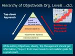 hierarchy of objectives org levels ctd1
