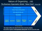 nature of organizing ctd