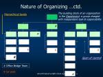 nature of organizing ctd4