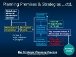 planning premises strategies ctd