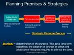 planning premises strategies