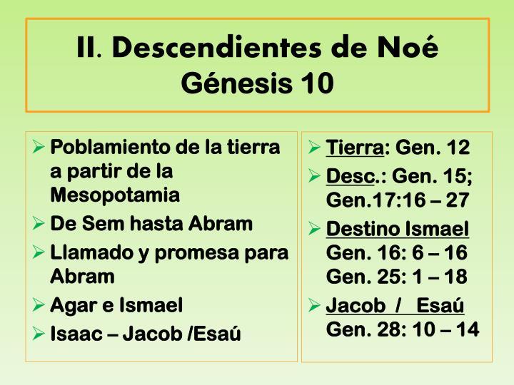 II. Descendientes de Noé
