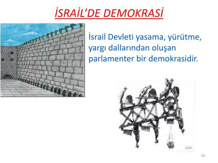 İSRAİL'DE DEMOKRASİ