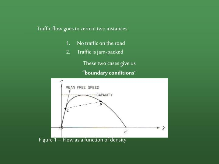 Traffic flow goes to zero in two instances