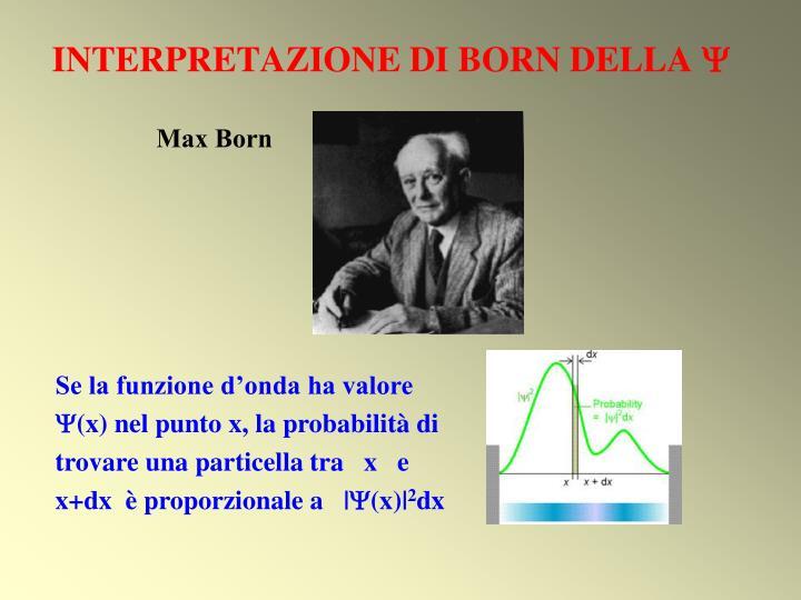 INTERPRETAZIONE DI BORN DELLA