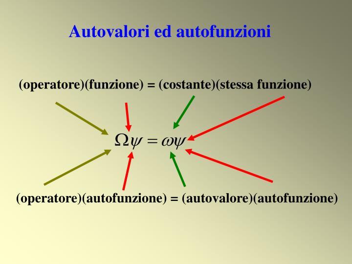 Autovalori ed autofunzioni