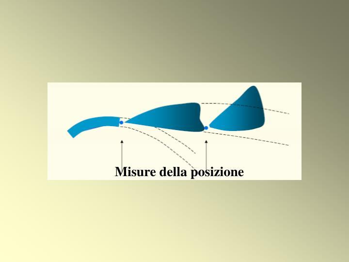 Misure della posizione