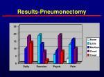 results pneumonectomy2