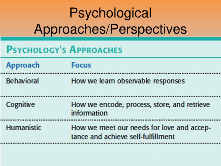 psycological perspectives unit 8 1 Unit - 1 : the world of psychology  principles of psychological testing  and its types  8 d:rainbow\ba\tamil\less 1,2,5,12,17proofpmd unit- 6 :  development from  future perspectives in developmental psychology.