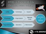 rpas uas capability development matrix